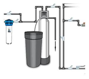 Suavizadores De Agua Dura Para Calderas Casas E Industria